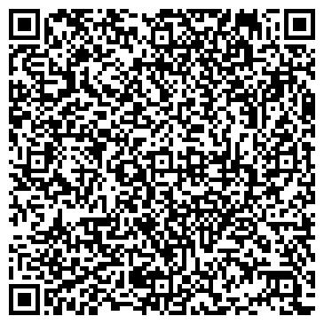 QR-код с контактной информацией организации АПТЕЧНЫЙ ПУНКТ II КАТЕГОРИИ ГУП ВИТАМЕД