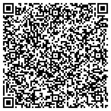 QR-код с контактной информацией организации ГЛАВНОЕ УПРАВЛЕНИЕ ВЕТЕРИНАРИИ УР