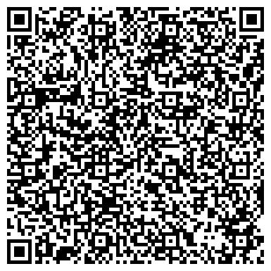 QR-код с контактной информацией организации ГИГИЕНА РЕСПУБЛИКАНСКАЯ САНИТАРНО-ЭПИДЕМИОЛОГИЧЕСКАЯ СТАНЦИЯ
