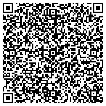 QR-код с контактной информацией организации САНИТАРНО-ГИГИЕНИЧЕСКАЯ ЛАБОРАТОРИЯ ЦСЭН УР