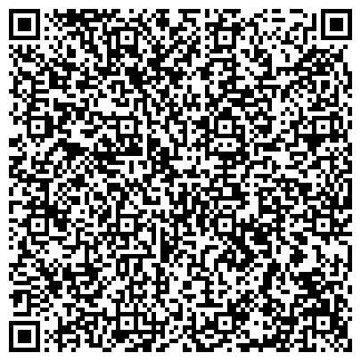 QR-код с контактной информацией организации ФЕДЕРАЛЬНАЯ СЛУЖБА ПО ЭКОЛОГИЧЕСКОМУ ТЕХНОЛОГИЧЕСКОМУ И АТОМНОМУ НАДЗОРУ