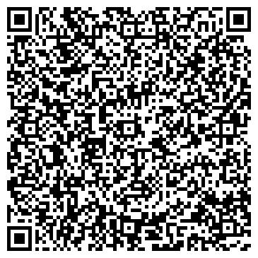 QR-код с контактной информацией организации ЦЕНТР ГОССАНЭПИДНАДЗОРА В УР