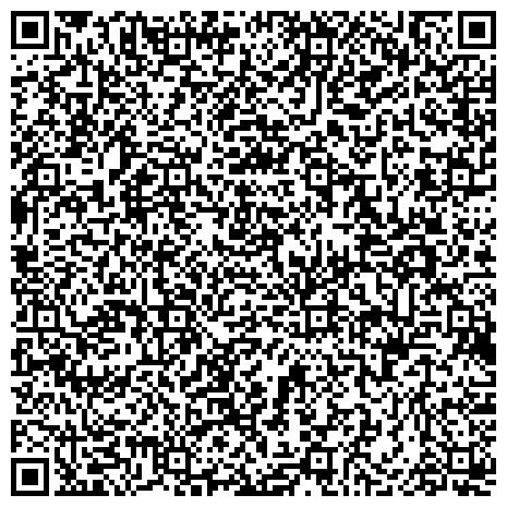 QR-код с контактной информацией организации Управление Федеральной службы по надзору в сфере защиты прав потребителей и благополучия человека по Удмуртской Республике