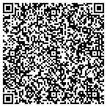 QR-код с контактной информацией организации ЦЕНТР ГОССАНЭПИДНАДЗОРА ГОРОДСКОЙ