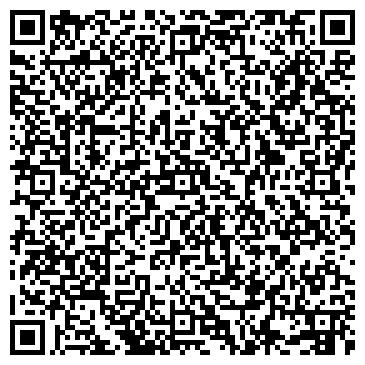 QR-код с контактной информацией организации ЦЕНТР ГОССАНЭПИДНАДЗОРА ПЕРВОМАЙСКОГО РАЙОНА