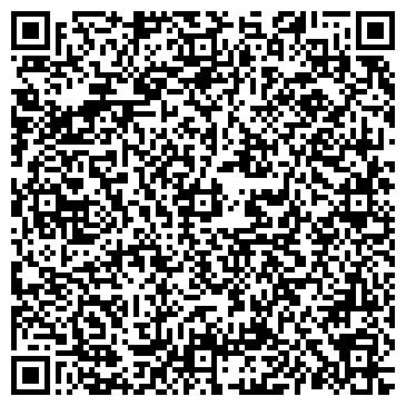 QR-код с контактной информацией организации ЦЕНТР САНЭПИДНАДЗОРА МЕДИЦИНСКОГО ОТДЕЛА МВД УР
