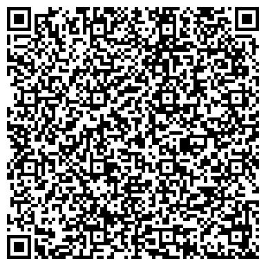 QR-код с контактной информацией организации Министерство сельского хозяйства и продовольствия УР