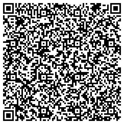 QR-код с контактной информацией организации ФЕДЕРАЛЬНАЯ СЛУЖБА ГОСУДАРСТВЕННОЙ СТАТИСТИКИ ТЕРРИТОРИАЛЬНЫЙ ОРГАН ПО УР