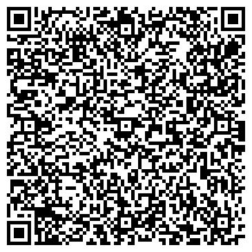 QR-код с контактной информацией организации МОЛОДЕЖНЫЙ ЦЕНТР ИЖГСХА