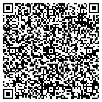 QR-код с контактной информацией организации СИНТЕЗ ЦДПК МОУДОД