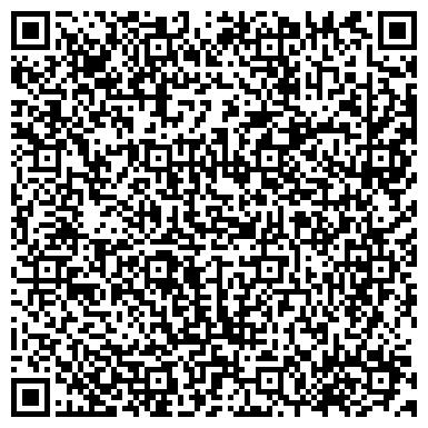 QR-код с контактной информацией организации Министерство по делам молодёжи Удмуртской Республики