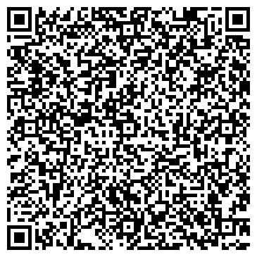 QR-код с контактной информацией организации КИНОФОНД РЕСПУБЛИКАНСКИЙ, ГУ