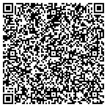QR-код с контактной информацией организации СОЮЗ САДОВОДОВ УР ОБЩЕСТВЕННАЯ ОРГАНИЗАЦИЯ