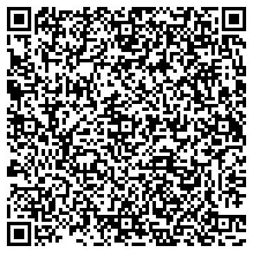 QR-код с контактной информацией организации СЕВЕРНЫЙ РЫНОК ЗАО УДМУРТПОТРЕБСОЮЗ