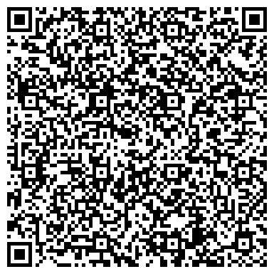 QR-код с контактной информацией организации ПОВОЛЖСКИЙ БАНК СБЕРБАНКА РОССИИ УЛЬЯНОВСКОЕ ОТДЕЛЕНИЕ № 4261/004