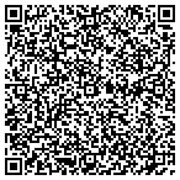 QR-код с контактной информацией организации ИШЕЕВСКАЯ СРЕДНЯЯ ШКОЛА