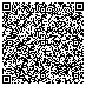 QR-код с контактной информацией организации № 18 ЦЕНТР ОБРАЗОВАНИЯ