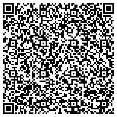 QR-код с контактной информацией организации КАЗАНСКОГО ГОСУДАРСТВЕННОГО МЕДИЦИНСКОГО УНИВЕРСИТЕТА