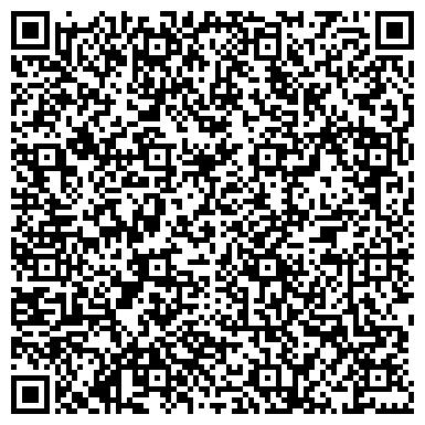 QR-код с контактной информацией организации МИЛАНЦВЕТЫ ПОВОЛЖСКИЙ ЦЕНТР ФЛОРИСТИКИ, ООО