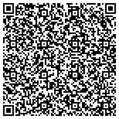QR-код с контактной информацией организации МАРИЙСКОЕ РЕСПУБЛИКАНСКОЕ АГЕНТСТВО ПОДДЕРЖКИ МАЛОГО И СРЕДНЕГО БИЗНЕСА