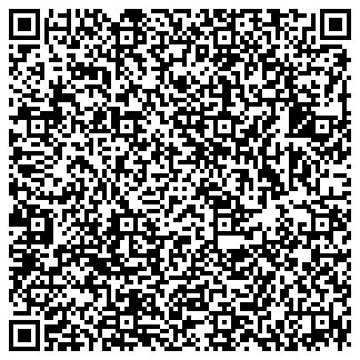 QR-код с контактной информацией организации ЦЕНТР ЛИЦЕНЗИРОВАНИЯ И АККРЕДИТАЦИИ МИНИСТЕРСТВА ЗРАВООХРАНЕНИЯ РМЭ