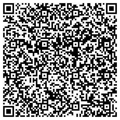 QR-код с контактной информацией организации ФОНД СОДЕЙСТВИЯ РАЗВИТИЮ КУЛЬТУРЫ ФИННО-УГОРСКИХ НАРОДОВ МРО