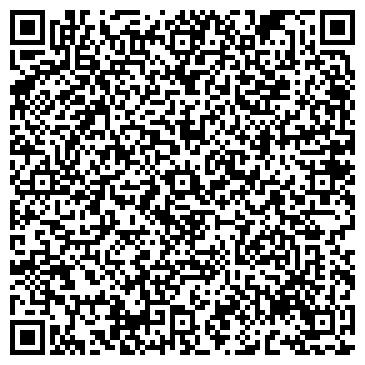 QR-код с контактной информацией организации ГОРОДСКОЕ ОБЩЕСТВО ИНВАЛИДОВ