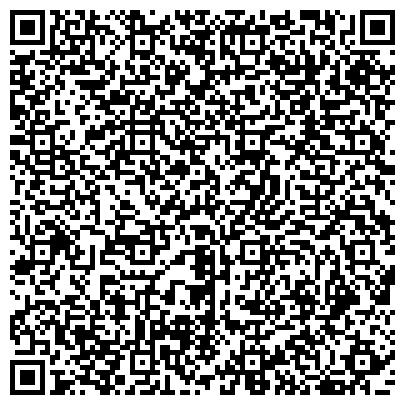 QR-код с контактной информацией организации ТЕРРИТОРИАЛЬНЫЙ ОРГАН ФЕДЕРАЛЬНОЙ СЛУЖБЫ ГОСУДАРСТВЕННОЙ СТАТИСТИКИ ПО РМЭ