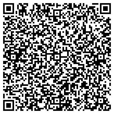 QR-код с контактной информацией организации № 1 ГОРОДСКАЯ ПОЛИКЛИНИКА ЛПМУЗ