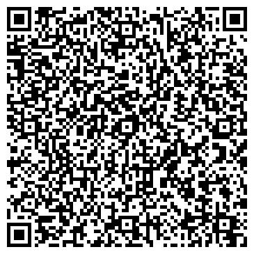 QR-код с контактной информацией организации № 77 АПТЕКА ГОРОДСКОЙ БОЛЬНИЦЫ