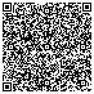 QR-код с контактной информацией организации АПТЕКА ПЕРИНАТАЛЬНОГО ЦЕНТРА
