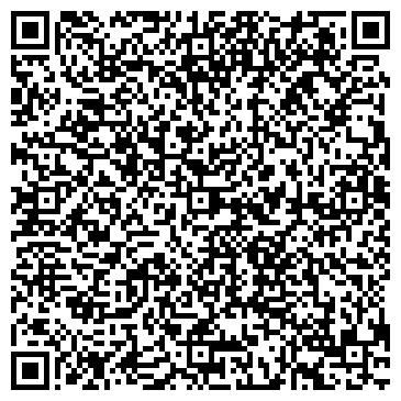QR-код с контактной информацией организации НА ПЕРВОМАЙСКОЙ АПТЕКА (ООО КОДОР-М)