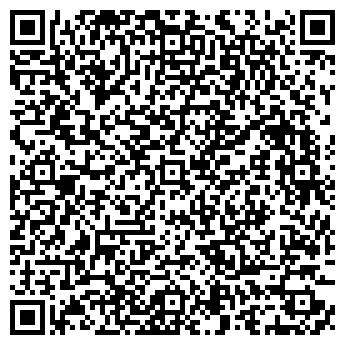 QR-код с контактной информацией организации ПАНАЦЕЯ АПТЕКА