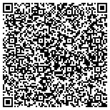 QR-код с контактной информацией организации АПТЕКА ГУ РМЭ РЕСПУБЛИКАНСКАЯ КЛИНИЧЕСКАЯ БОЛЬНИЦА