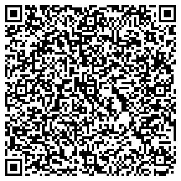 QR-код с контактной информацией организации СЕТЬ АПТЕК ПАНАЦЕЯ ППФ ПАНАТЭК