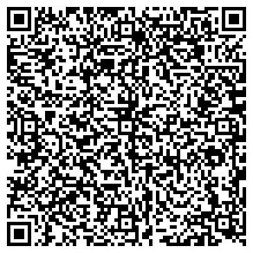 QR-код с контактной информацией организации Quality Assurance group