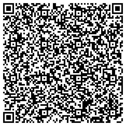 QR-код с контактной информацией организации Санаторий «Южный»