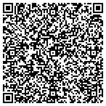 QR-код с контактной информацией организации КАЗАНСКИЙ ВОЕННЫЙ ГОСПИТАЛЬ