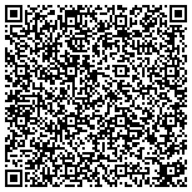 QR-код с контактной информацией организации RAFTAU ФОНД СОДЕЙСТВИЯ РАЗВИТИЮ НАЦИОНАЛЬНОЙ КУЛЬТУРЫ