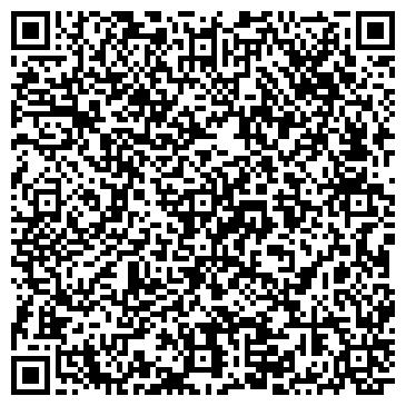 QR-код с контактной информацией организации № 1 ТЕРАПЕВТИЧЕСКИЙ ДЕТСКИЙ