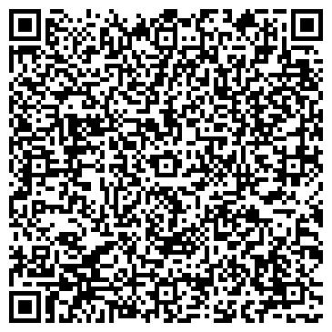 QR-код с контактной информацией организации КХТИ САНАТОРИЙ-ПРОФИЛАКТОРИЙ