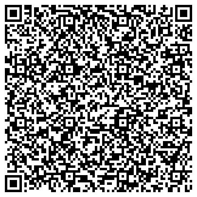 QR-код с контактной информацией организации Казанское художественное училище имени Н.И.Фешина.