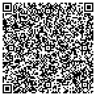 QR-код с контактной информацией организации АГРОЭКСПЕРТ ГРУП, ООО