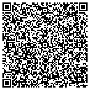 QR-код с контактной информацией организации ПРОМЫШЛЕННЫЙ СЕРВИС НПК, ООО