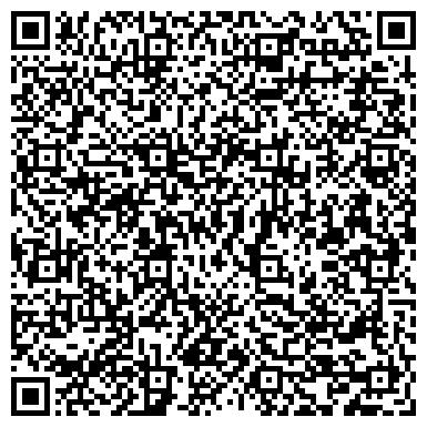 QR-код с контактной информацией организации ПО НАДЗОРУ ЗА СОБЛЮДЕНИЕМ ЗАКОНОВ В ИСПРАВИТЕЛЬНЫХ УЧРЕЖДЕНИЯХ