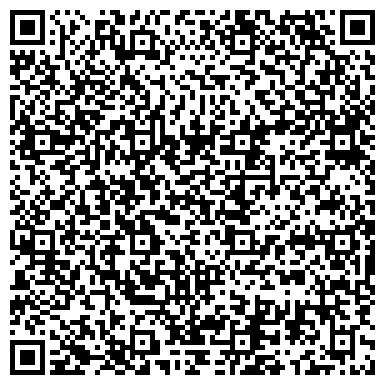QR-код с контактной информацией организации УПРАВЛЕНИЕ АНАЛИТИЧЕСКОЙ И ИНФОРМАЦИОННОЙ ДЕЯТЕЛЬНОСТИ