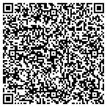 QR-код с контактной информацией организации НЕЗАВИСИМАЯ КОНСАЛТИНГОВАЯ ФИРМА, ООО