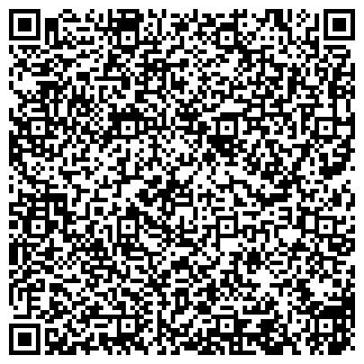 QR-код с контактной информацией организации ЦЕНТРАЛЬНАЯ СПЕЦИАЛИЗИРОВАННАЯ ИНСПЕКЦИЯ АНАЛИТИЧЕСКОГО КОНТРОЛЯ
