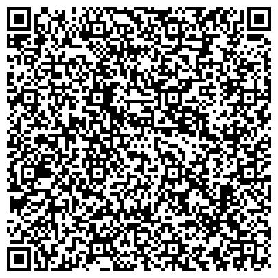 QR-код с контактной информацией организации ПРОТОН ГОСУДАРСТВЕННЫЙ НАУЧНО-ВНЕДРЕНЧЕСКИЙ ЦЕНТР