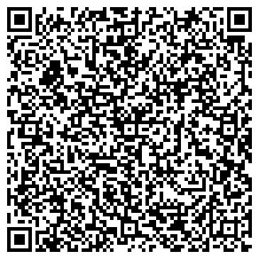 QR-код с контактной информацией организации КАНАШСКИЙ ЗАВОД РЕЗЦОВ ОАО